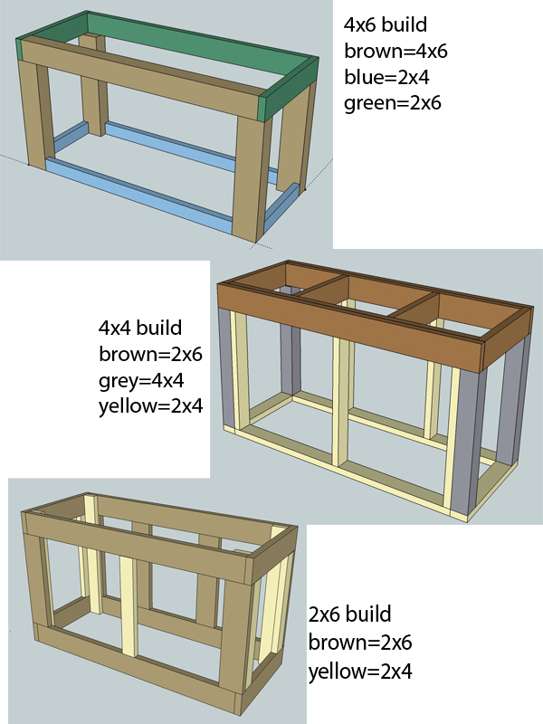 Aquarium Stand Plans Woodworking Talk Woodworkers Forum